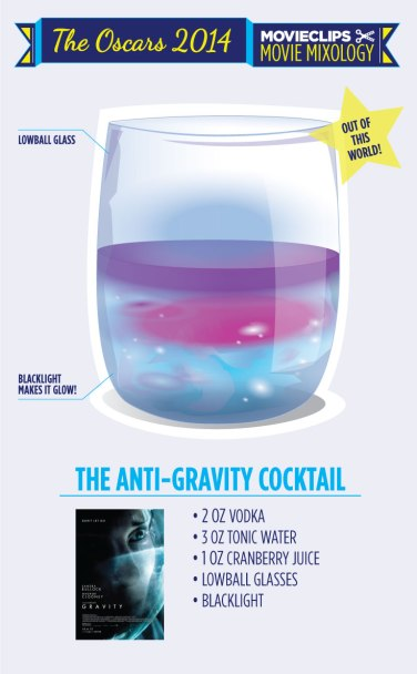 Gravity Cocktail Oscars
